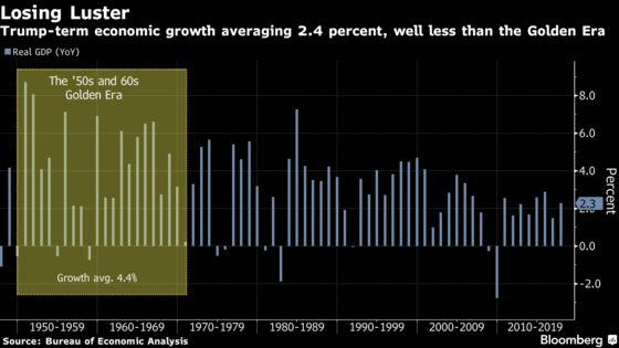 Sorry, Mr. President, But Best Economy Was Eisenhower's