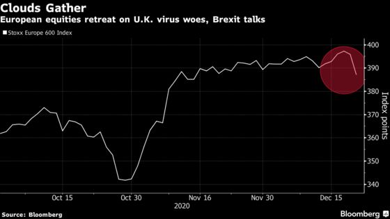 European Stocks Slump as Virus Mutation Fuels New Lockdown Fears