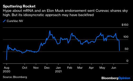 Worry About Elon Musk's Vaccine Advice, Not mRNA Shots