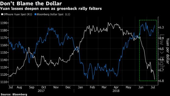 China's Yuan Tumbles as PBOC Weakens Fixing, Easing Bets Mount