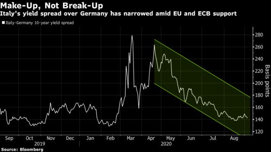Skeptic's Roadmap Pinpoints Five Risks to Europe's Market Rally