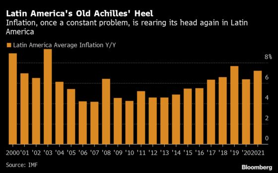 Why Inflation Is Scaring Latin America If Not the Fed