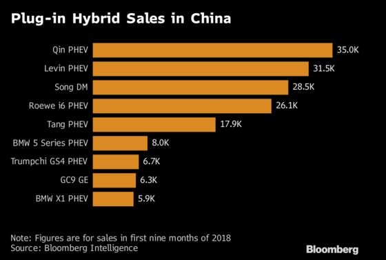 The Car That Will Help Big Automakers Game China's New Rules