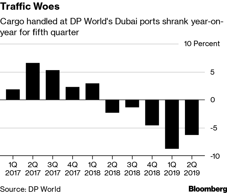 Drewry Sees DP World's Traffic Jarred by Politics, Rival Port