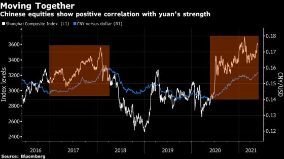 Here Are the Winners and Losers From China's Surging Yuan