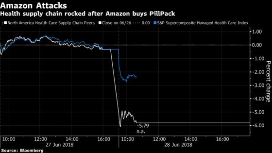 Here's What Analysts Are Saying About Amazon Buying PillPack