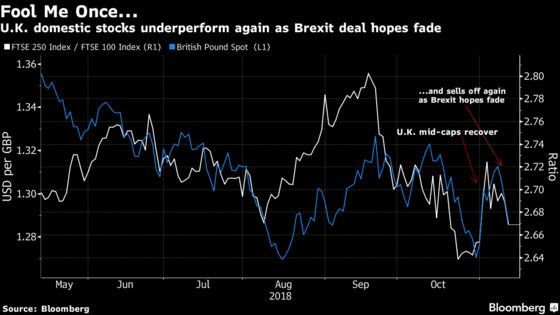 Europe Politics Only Has Cliffhangers, No Finale for Stocks