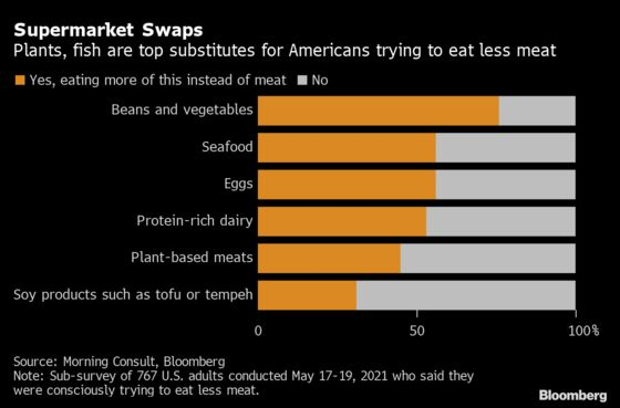 Meatless Monday Comes for Memorial Day