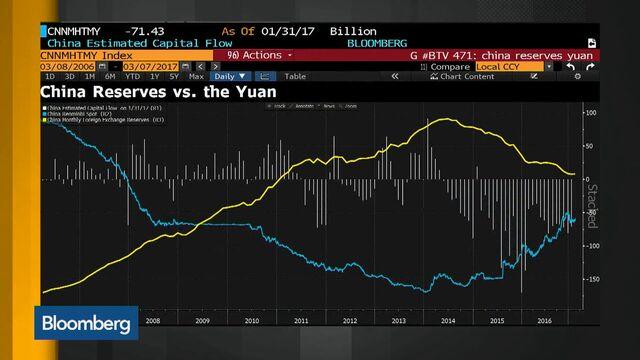 China's Capital Controls Trigger a Backlash After Scrapped Deals