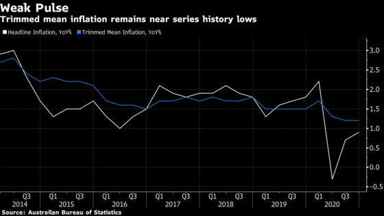 Australia's Inflation Exceeds Estimates as Recovery Builds