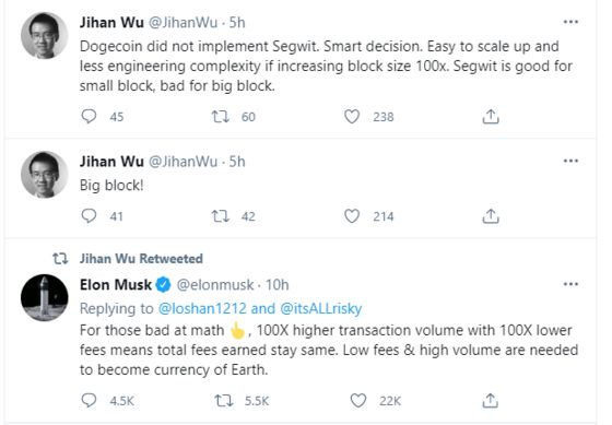 Elon Musk Just Reopened an Old Wound in the Bitcoin World