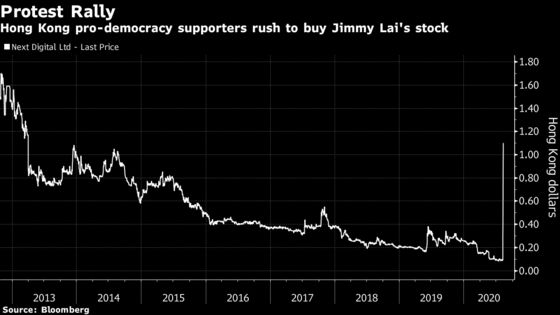 An 1,100% Stock Gain Is Hong Kong's New Protest Rallying Cry