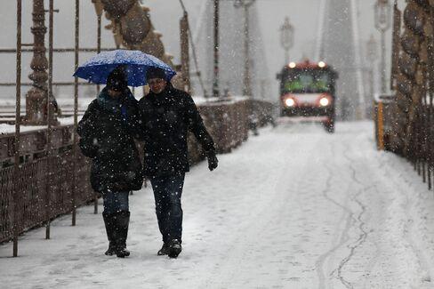 New York City Weather