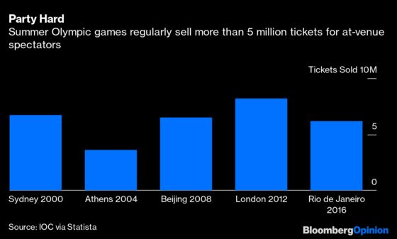 How the World's Biggest Party Is GoingAntisocial