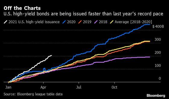 U.S. Corporates Ready $30 Billion of Bond Sales After Earnings