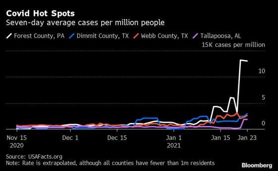 Pandemic Gets Increasingly Local as U.S. Cases Keep Dropping