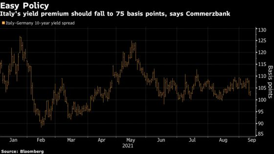 Europe Carry Trades Live On as ECB Delays Taper Talk to December
