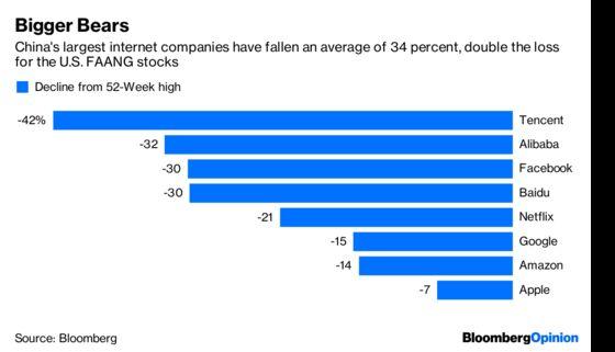 Asia's Technology Bear Isn't Ready to Hibernate
