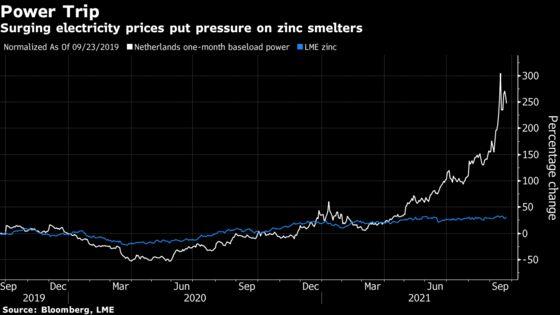 Power Crisis Spreads as Large Dutch Zinc FactoryCuts Production