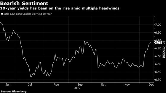 More Pain Looms for Asia's Worst-Performing Bonds