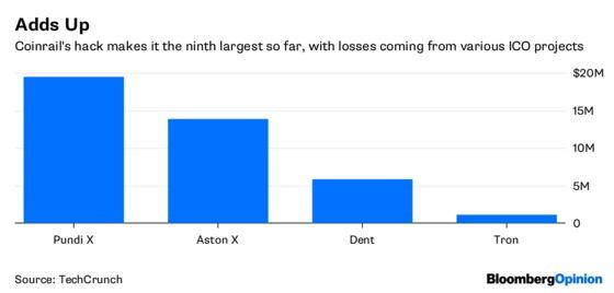 $2.3 Billion in Losses Highlights Crypto'sMoral Hazard