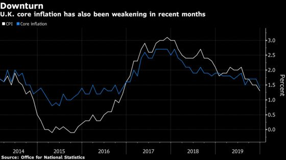 Carney Bequeaths Bailey a Mystery to Solve on U.K. Inflation
