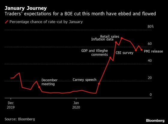 Charting the World Economy: Fed Can Rest Easy, BOE in Tough Spot