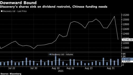 Longer Wait for Dividends Sinks South Africa Insurer's Stock