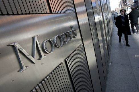 Moody's Said to Delay Bank Downgrades Amid Crisis, JPMorgan Loss