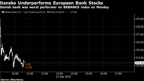 Danske Scandal Is Watershed Moment as Europe Wakes Up to Risks
