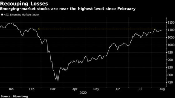 The Emerging Markets Rally Is About to Be Tested