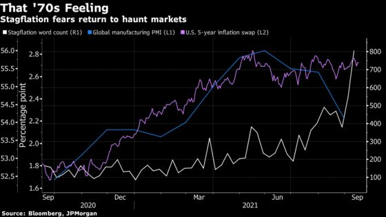 Stagflation Is the New Buzzword Dictating Market Moves