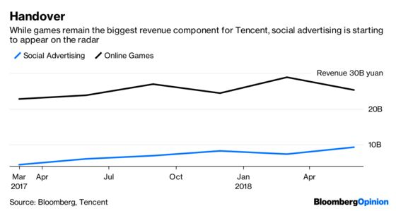 China Makes WeChat's 1 Billion Users a Tempting Target for Tencent