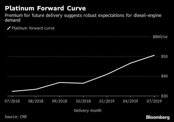 Charting the Trade-War Fallout Through CommoditiesFrom Soy to Copper