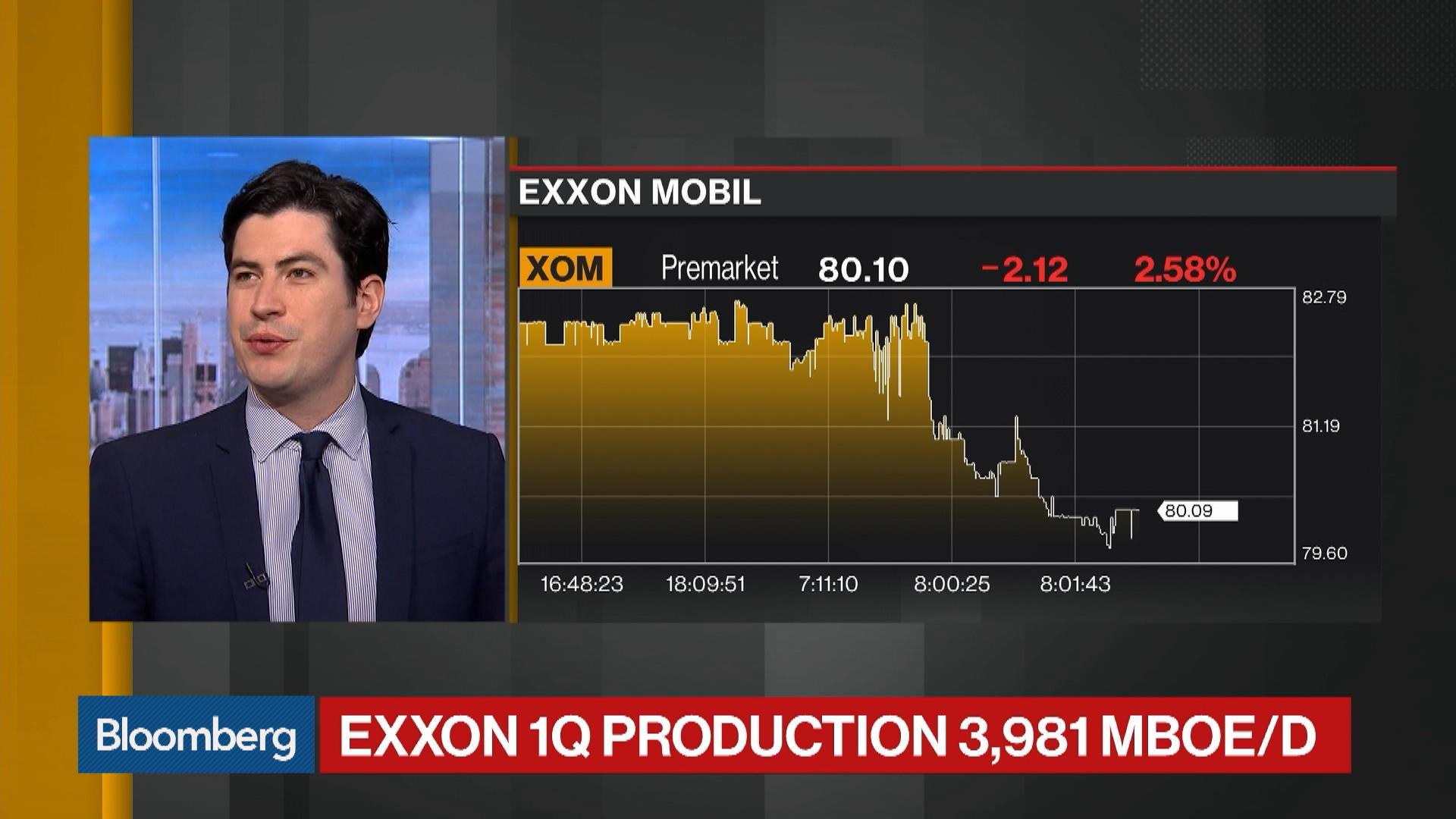 Exxon Misses First-Quarter Estimates for EPS, Production