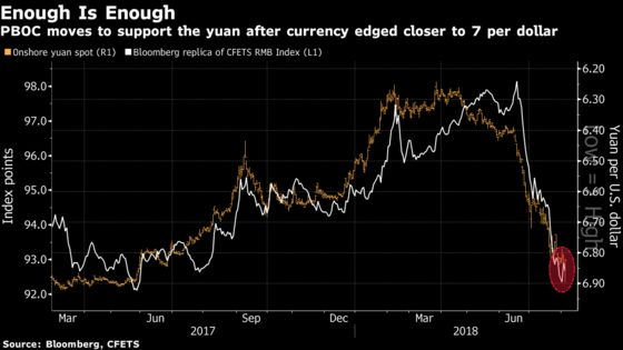 China Steps In to Support Yuan By Boosting Cost to Short