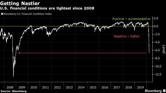 No Respite for U.S. Rates Turmoil as Fed, Treasury Plans Collide