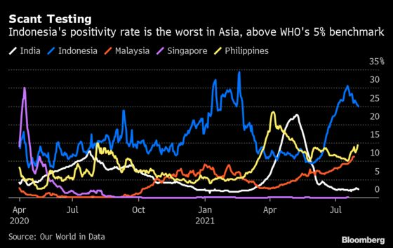 Once Largely Covid Free, Asian Economies Are Now Upended by Delta