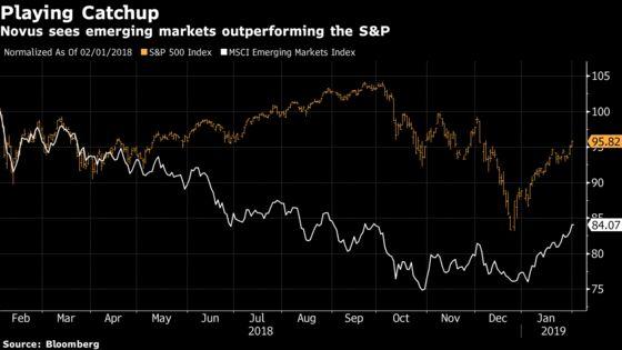Rio Hedge Fund Novus Seeks Fourfold Growth to Reach Big Leagues