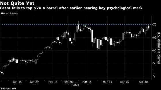 Oil Rally Pauses as Investors Weigh Rising Gasoline Supplies