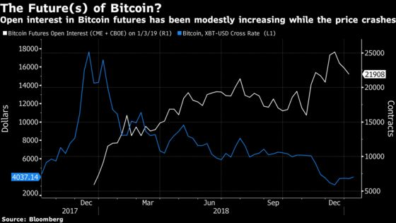 Japan Explores Crypto ETFs After Snubbing Futures