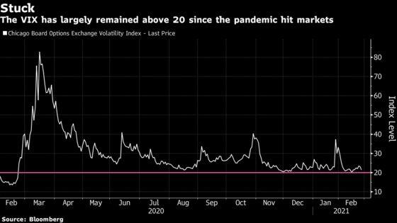 JPMorgan's Kolanovic Says 'VIX Bubble' May Spark Stock Rally