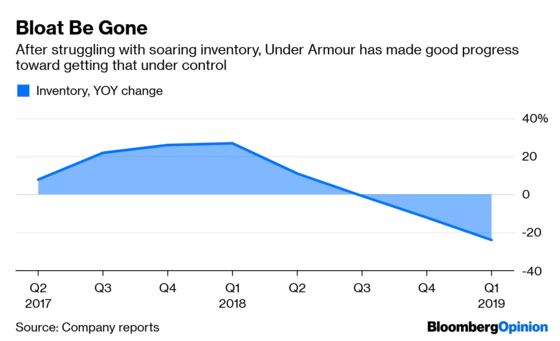 Under Armour's Turnaround Story Is Still Missing Something