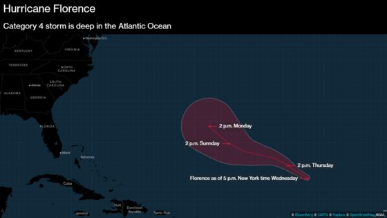 Powerful Hurricane Florence May Menace U.S. East Coast Next Week