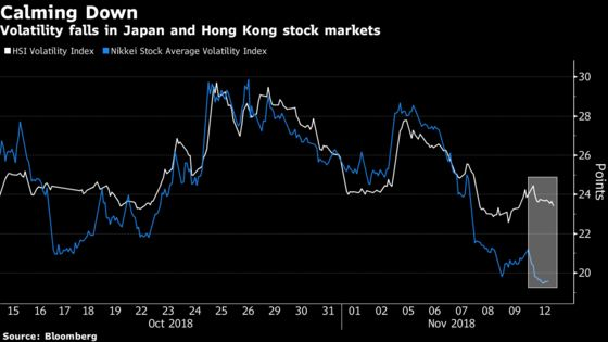 $31 Billion Record Can't Help Asian Stocks as Traders Hit Snooze
