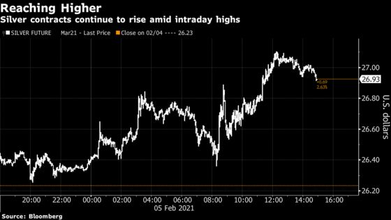 Goldman Commodities Strategist Says Silver Is the Populist Metal