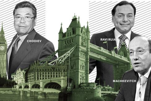 In London, Reining in Foreign Tycoons May Hurt IPO Fees