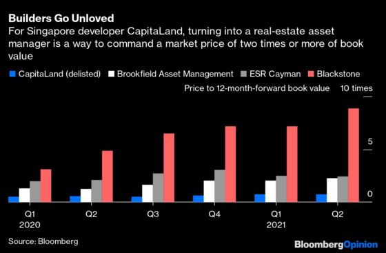 Singapore's Millennial Investors Don't Want to Watch Paint Dry