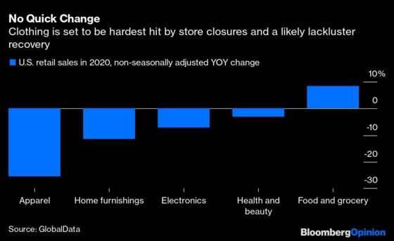 J. Crew Is the First of ManyRetail Casualties