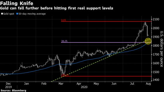 Stocks Briefly Erase Pandemic Losses; Oil Rallies: Markets Wrap